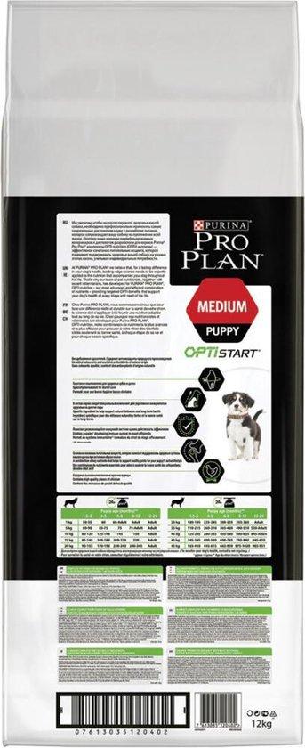 Pro Plan Medium Puppy - Hondenvoer Kip met Optistart